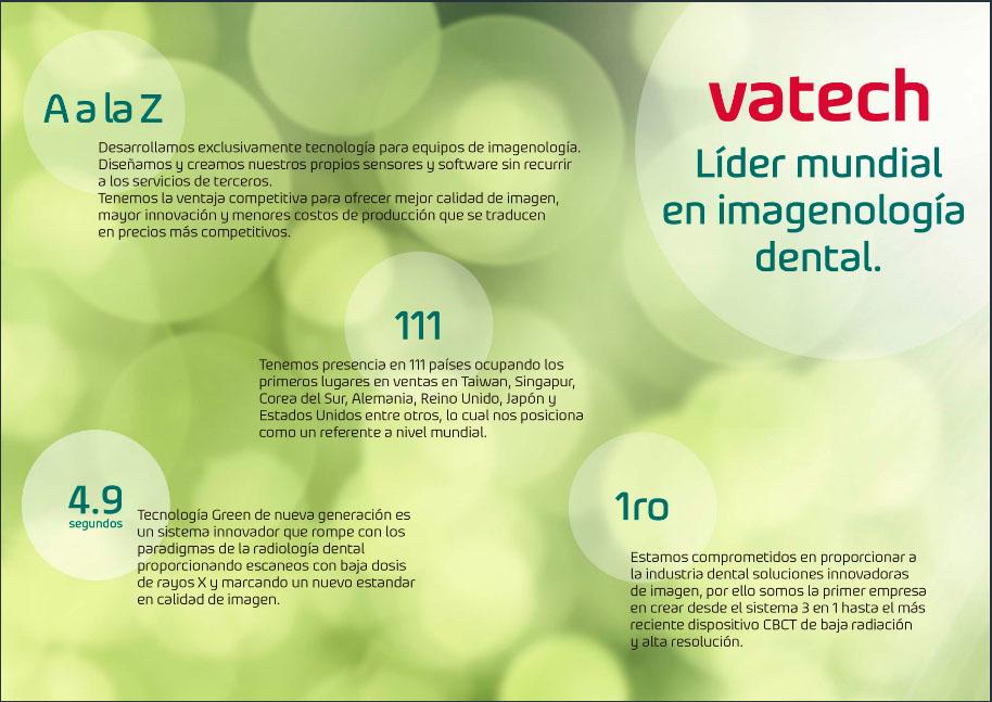 Vatech Lider Mundial en Imagen Dental