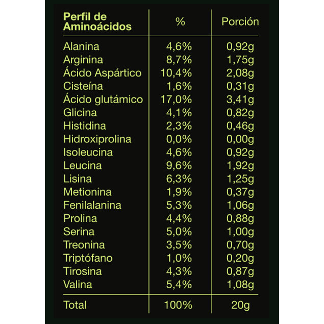 Batido protéico de chocolate VeggiPro 600gr