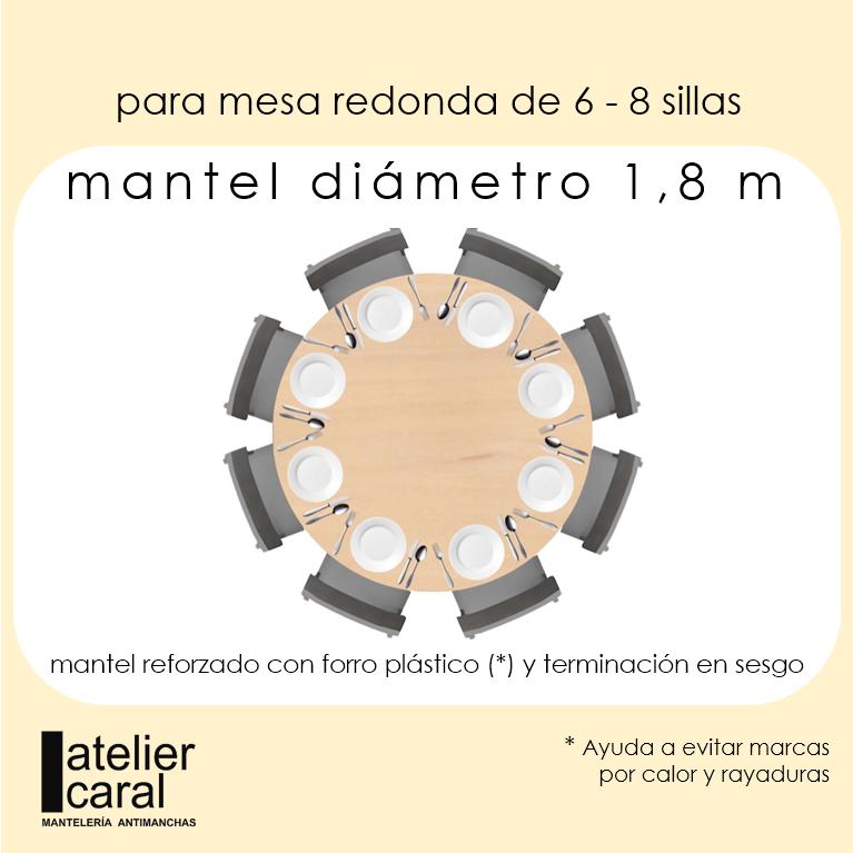 Mantel ⚫ BISTROTGRIS Cuadrícula1,3cm diámetro180cm [enstockpara envíooretiro]