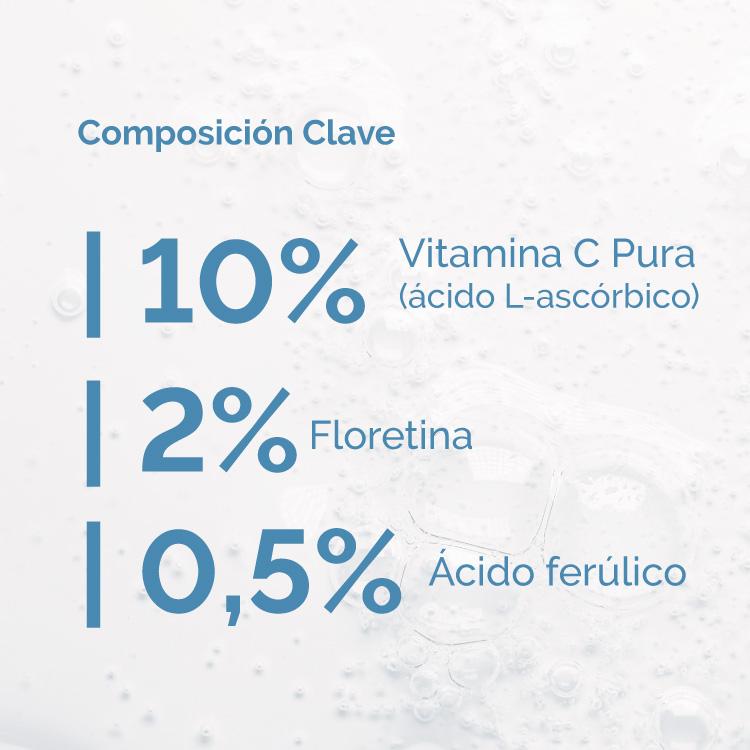 Serum antiarrugas con efecto antioxidante