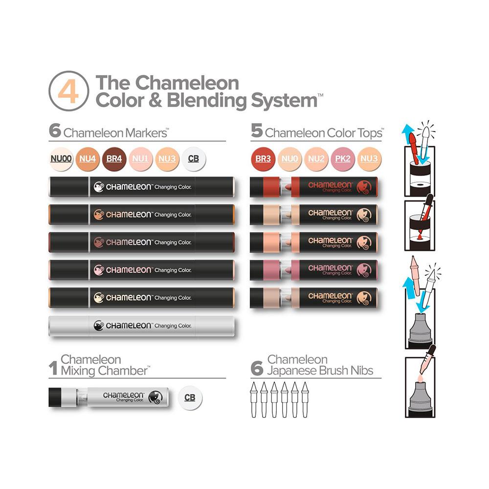 Chameleon - Kit Marcadores Color & Blending System 4
