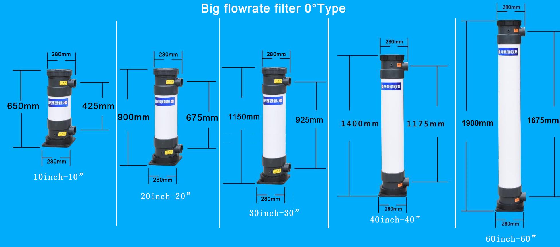 Carcasa para filtro plisado de 10