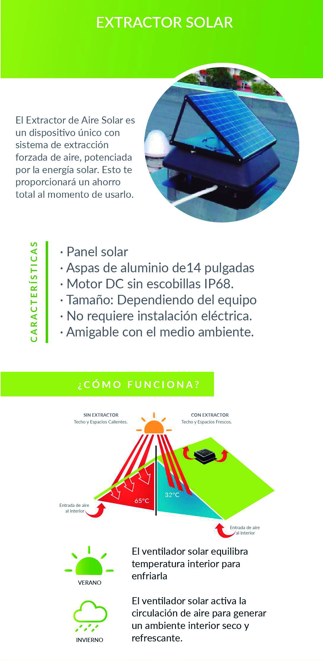 descripcion_extractor_solar_greenfan.jpg