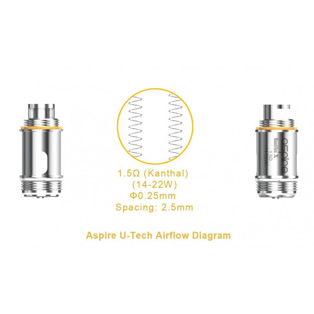 Resistencia Nautilus X/xs/pocket X 1.5ohm Aspire - valor : 1.5 ohms, Preço de : 5 Peças ou  por unidade