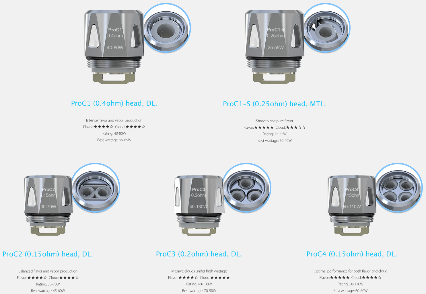 joyetech ProC Series Heads  ProC1/ProC1-S/ProC2/ProC3/ProC4 - aries atomizer pro core