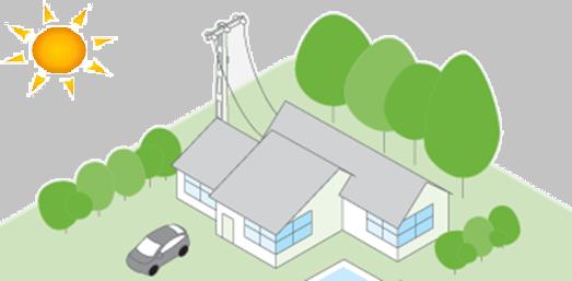 Sistemas fotovoltaicos con respaldo de red