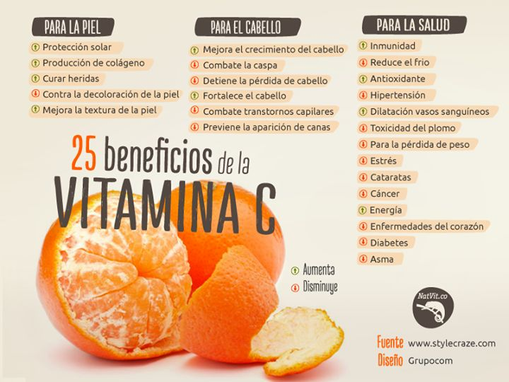 25 beneficios de la vitamina C