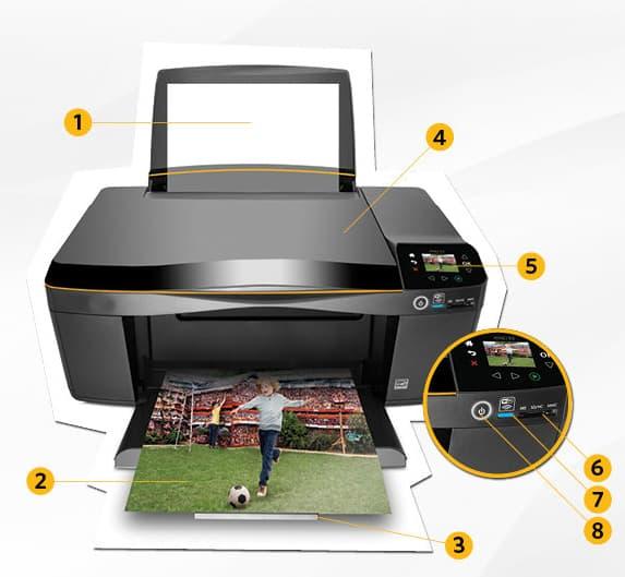 Características principales de las Impresoras