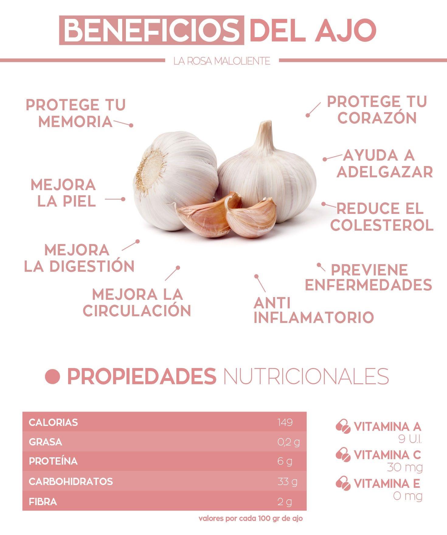 Suplemento natural ajo concentrado gotas naturales vitaminas fósforo magnesio