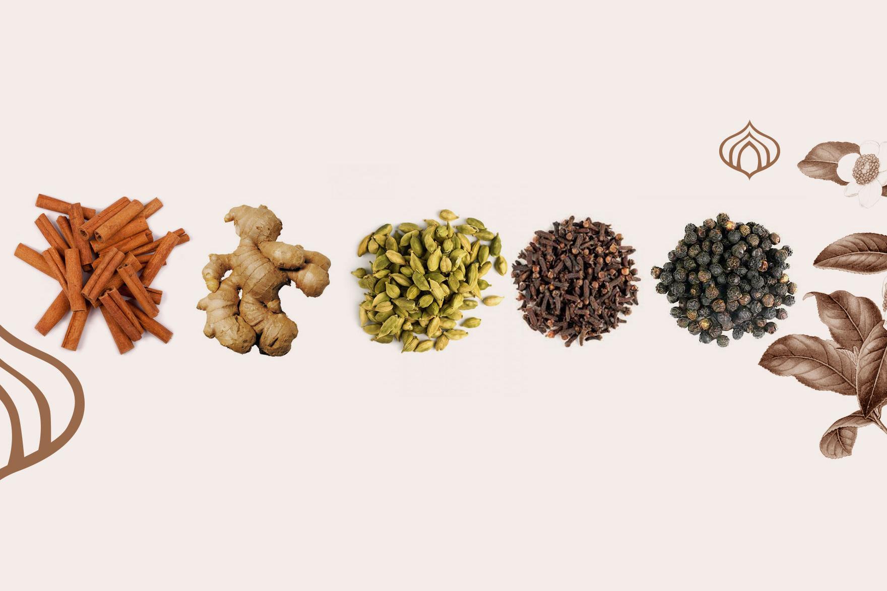 Historia del masala chai