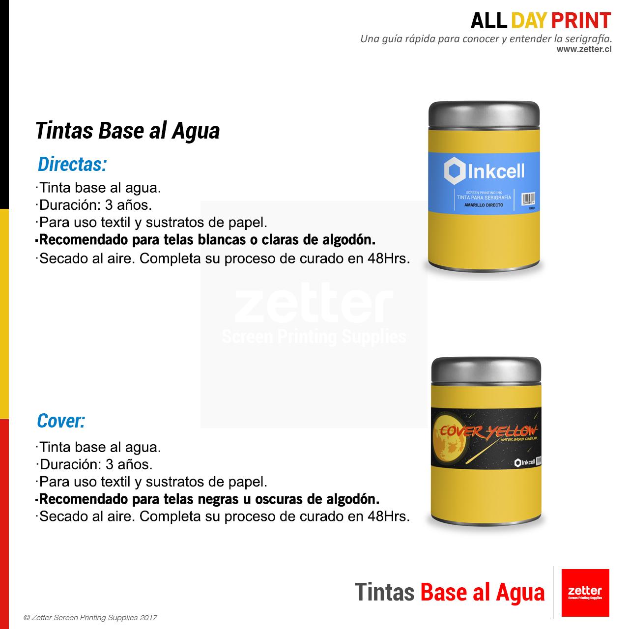 Tintas Base al Agua Directa / Cover